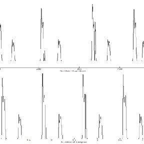 (a)Actual Heart Sound; (b) Shannon Energy Envelogram using
