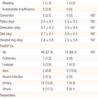 AHA/NHBLI criteria for a clinical diagnosis of metabolic