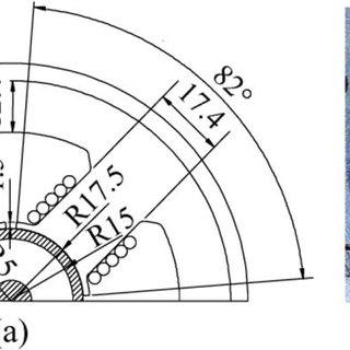 (PDF) Application of Polar Anisotropic NdFeB Ring-Type