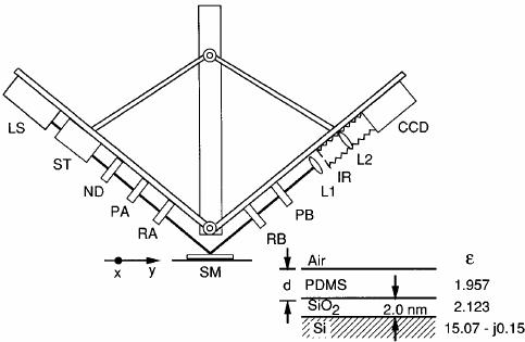 Schematic diagram of the imaging ellipsometric microscope