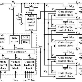 (PDF) A Highly Power-Efficient Single-Inductor Multiple