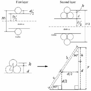 (PDF) Development of a guiding system and visual feedback