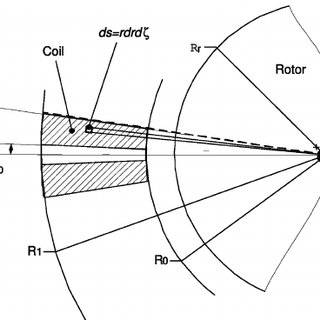 (PDF) Self-Calibration of a Biologically Inspired 7 DOF