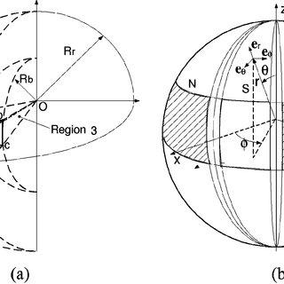 Linear relation between actuator torque and current input
