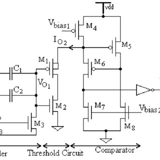CMOS implementation of the double threshold XOR gate