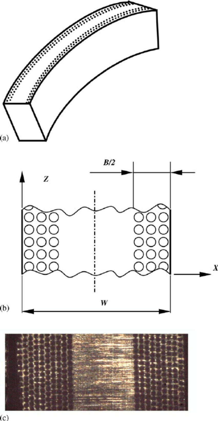 medium resolution of partial lst flat face piston ring a schematic of a partial lst ring