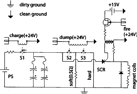 Schematic of the exciter circuit for the magnet coils