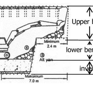 (PDF) Cost Comparison of NATM and Umbrella Arch Method