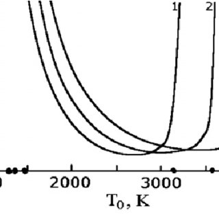(PDF) Rayleigh–Benard convection in a chemically active