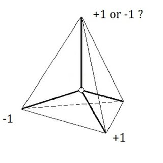 Pyrochlore lattice is dual to diamond one. It is formed by