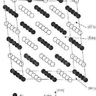 (PDF) The paramagnetic-to-ferromagnetic transition in B2