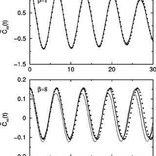 (PDF) Quantum statistics and classical mechanics: Real