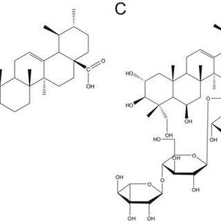 (PDF) Identification and Quantification of Triterpenoid