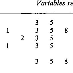 (PDF) Discarding Variables in a Principal Component