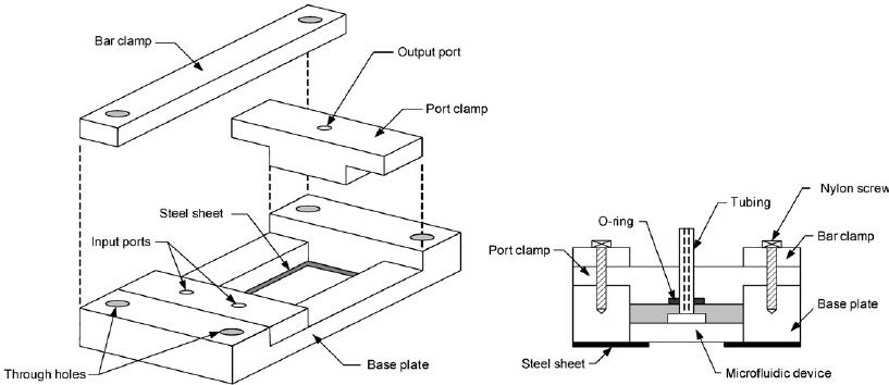 Schematic illustration of the microfluidic interconnect