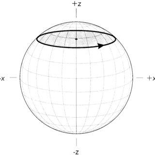 (PDF) Quantum State Diffusion