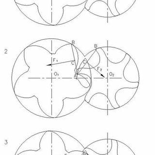 Screw compressor rotors, 1-main, 2-gate, 3-rotor external