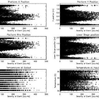 Schematics of the input head for a VIRUS fiber bundle. The