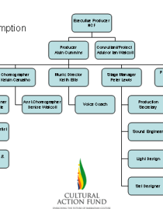 Example of org chart used by caf project  the musical production redemption specifications all documents and to be also rh researchgate