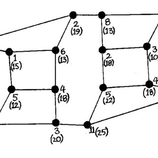 Calculations for the public key system to encode the