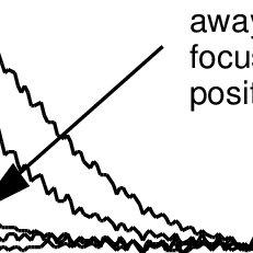 (PDF) Quantitative Microscopy