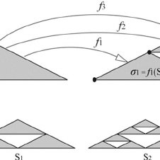 Calculation of Box Counting dimension of Koch curve using