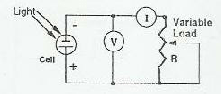 Circuit diagram for solar cells measurement