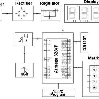 (PDF) Patient Medication Reminder Circuit Using ATMEGA328