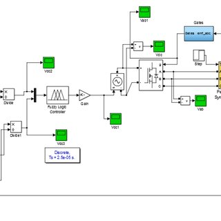 Schematic diagram of hybrid electric vehicle powertrain [1