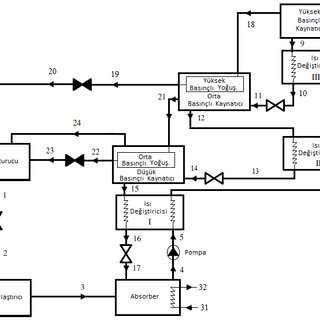 Schematic Diagram of the air-Conditioning system with