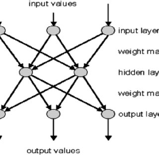 (PDF) Recognition of unnatural variation patterns in metal