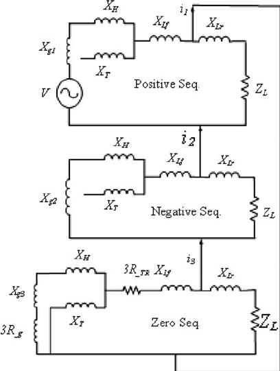 Positive, negative and zero sequences representation of a