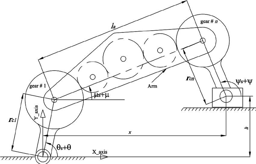 A schematic drawing of the geared five-bar slider-crank