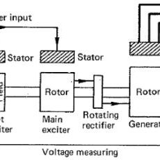-Frequency shift power control for the PV inverters