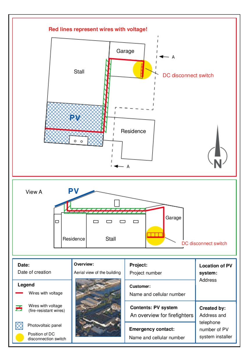 hight resolution of 1 maps for dc wire in pv system referred to in the german firefighters association guidelines