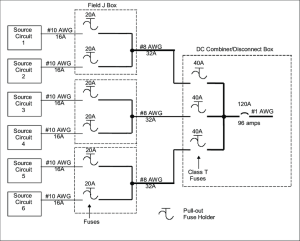 1 Example of a PV array wiring diagram showing disconnect