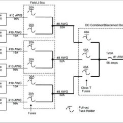 Pv Array Wiring Diagram Honeywell 24 Volt Transformer Three Phase Circuit Breaker Download Scientific Example Of A Showing Disconnect Locations With Fuses And Breakers