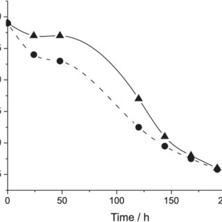 (PDF) Determination of Ni(II) in metal alloys by
