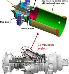 a siemens industrial gas turbine engine showing the components of a generic dle combustion system  [ 850 x 1040 Pixel ]