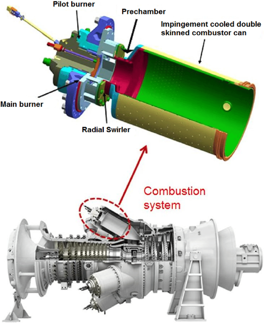 hight resolution of a siemens industrial gas turbine engine showing the components of a generic dle combustion system