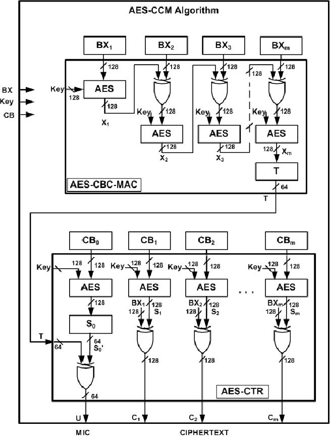 osi reference model diagram