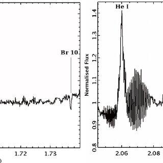 Left : IGR J18027-2016 continuum normalised H band