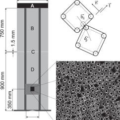 Hopper Setup Diagram Audew 2 Pin Flasher Relay Wiring Scheme Of The Experimental A B Top Reservoir C Slot Download Scientific