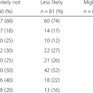 (PDF) Enrichment activities in the medical school