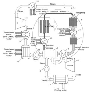 Simplified schematic of the standard second power