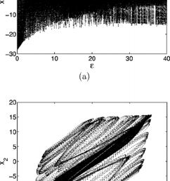 two lorenz like systems a bifurcation diagram for the dependence of the [ 850 x 1570 Pixel ]