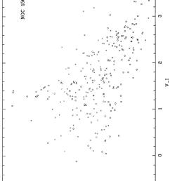 v i diagram for ngc 1569 open circles corresponde [ 850 x 1153 Pixel ]