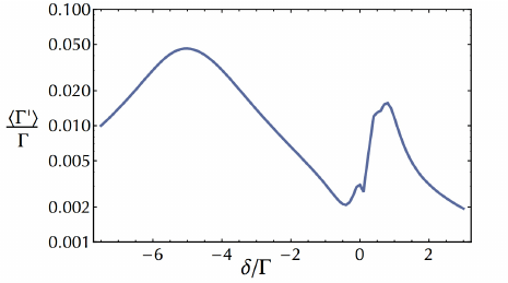 Continued fractions solution of the photon scattering rate
