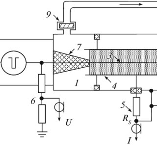 (PDF) Cleaning air from multicomponent impurities of