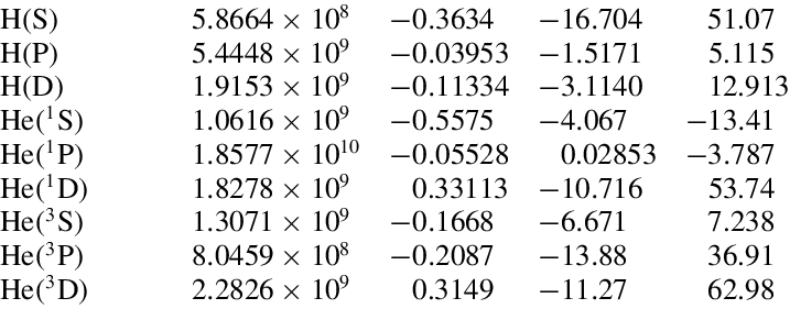 Coefficients of the approximation (26) for spontaneous